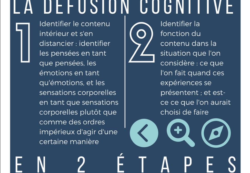 """La fusion cognitive: quand les pensées de notre """"esprit singe"""" contrôlent notre vie"""