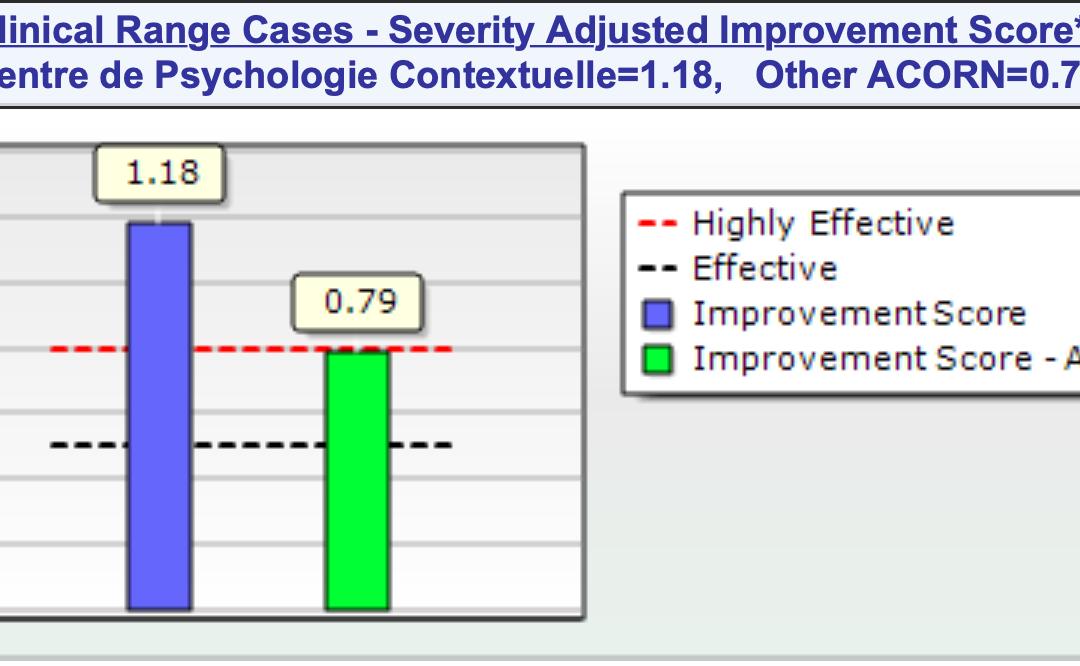 Efficacité de la psychothérapie: Pourquoi je mesure mon efficacité